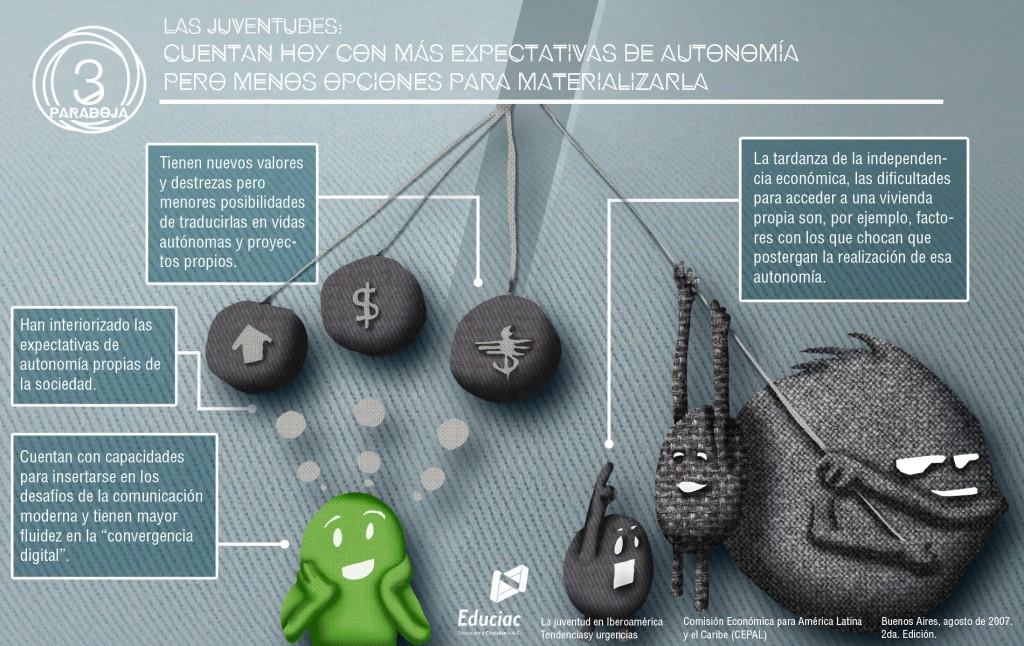 infografia03
