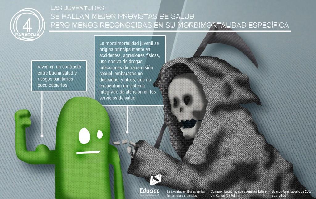 infografia04