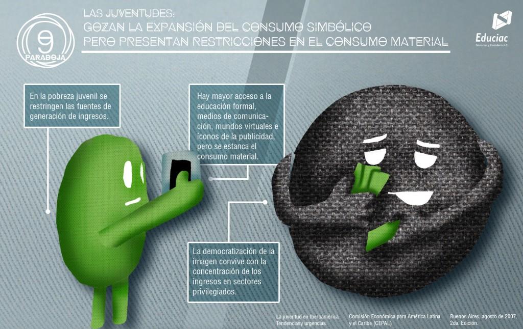 infografia09