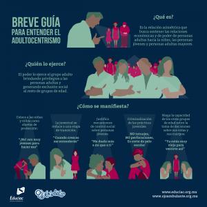 Prueba_Adultocentrismo-02